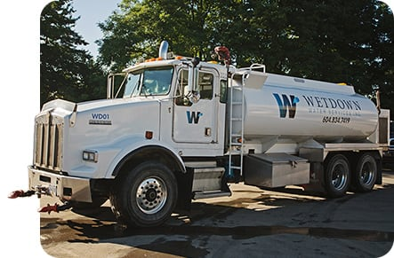 wetdown water services inc. truck